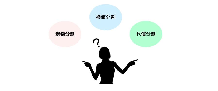 【遺産分割(遺産分け)】3つの方法・手続きについて